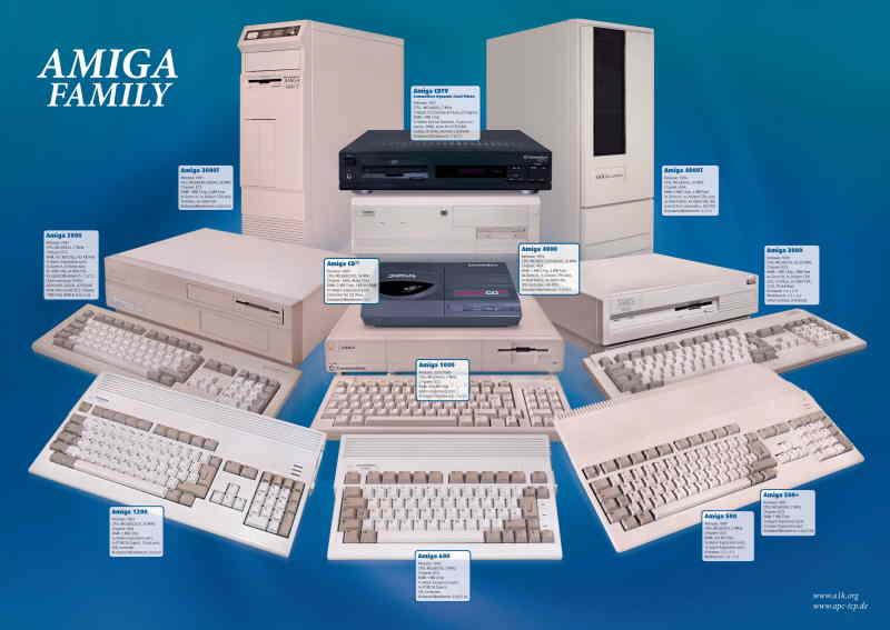 Poster Amiga