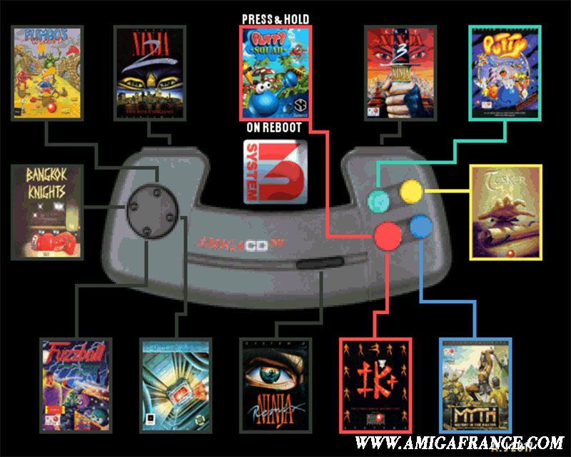 Amiga CD32 – System 3 : The Complete Amiga Works