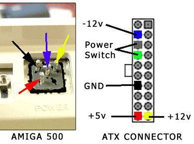Cablage directe sur la CM de l'Amiga 500